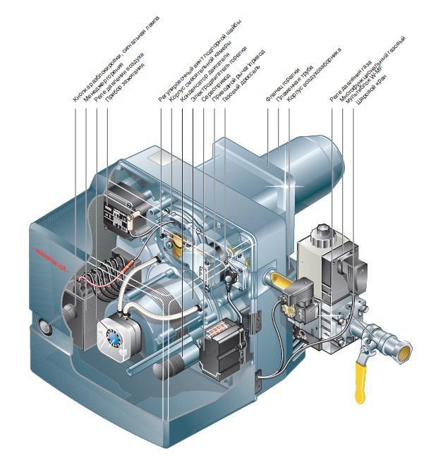 принципиальная электро схема подсоединения горелки baltur btg 11