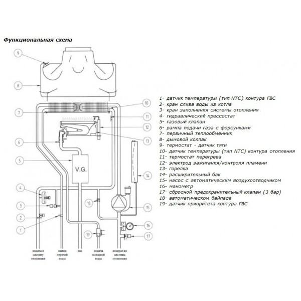 Инструкция котла baxi main four
